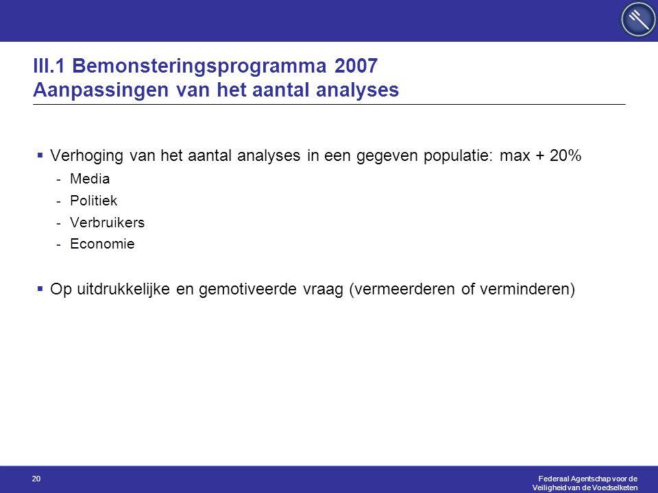Federaal Agentschap voor de Veiligheid van de Voedselketen 20 III.1 Bemonsteringsprogramma 2007 Aanpassingen van het aantal analyses  Verhoging van h