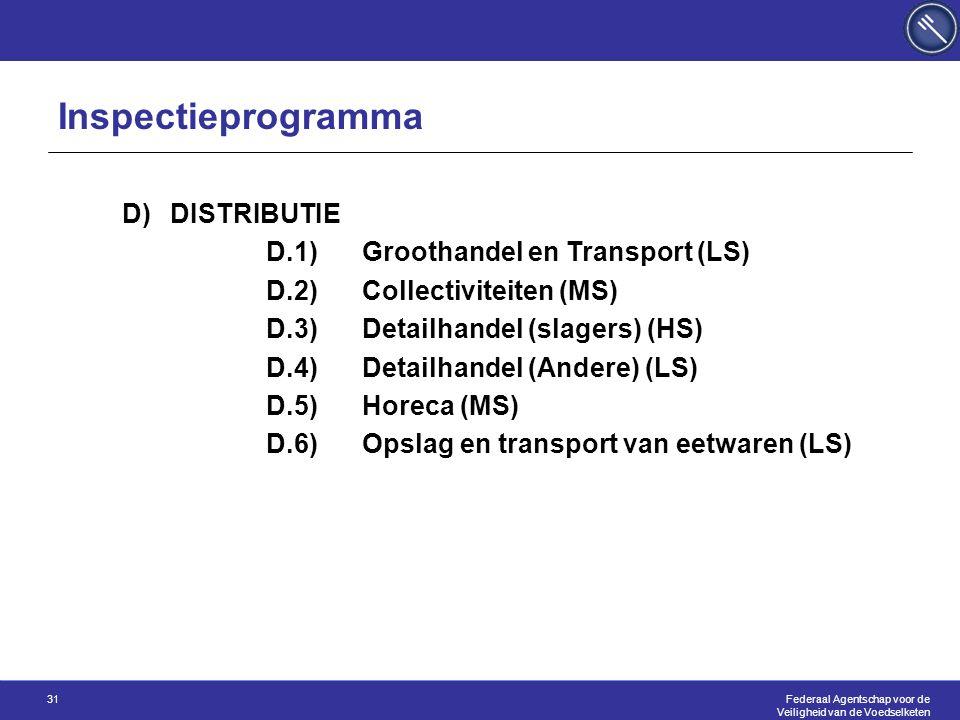 Federaal Agentschap voor de Veiligheid van de Voedselketen 31 D)DISTRIBUTIE D.1) Groothandel en Transport (LS) D.2) Collectiviteiten (MS) D.3) Detailhandel (slagers) (HS) D.4) Detailhandel (Andere) (LS) D.5) Horeca (MS) D.6)Opslag en transport van eetwaren (LS) Inspectieprogramma