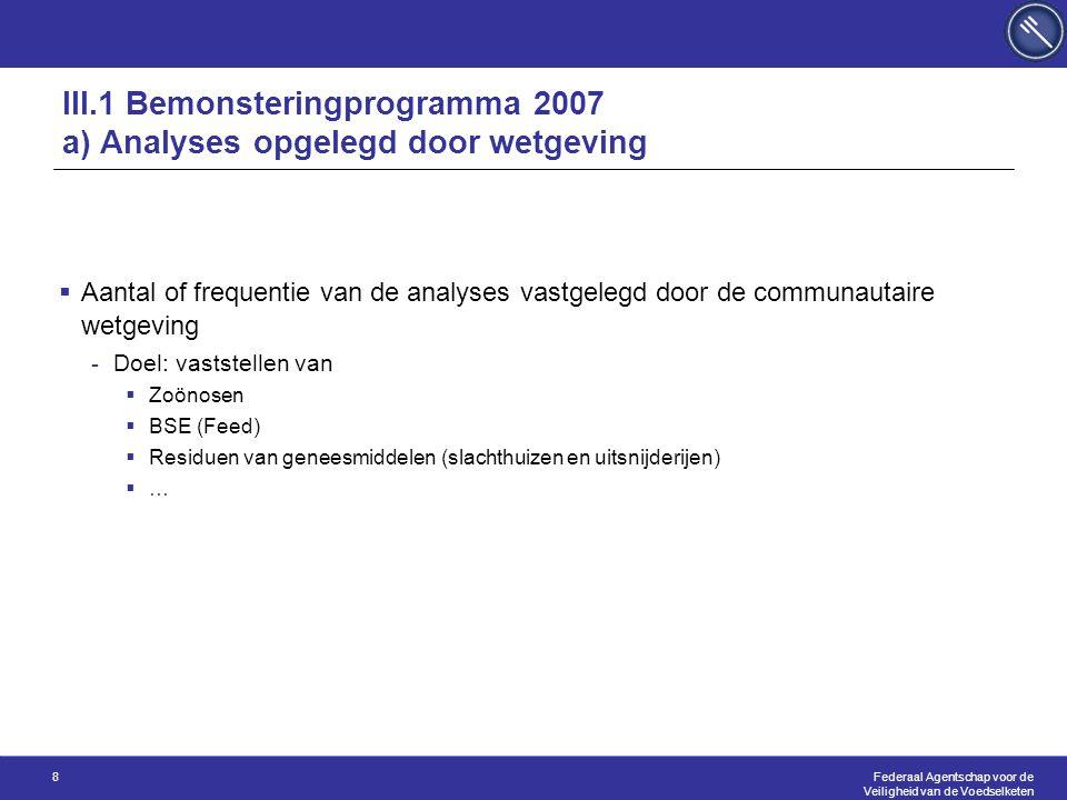Federaal Agentschap voor de Veiligheid van de Voedselketen 8 III.1 Bemonsteringprogramma 2007 a) Analyses opgelegd door wetgeving  Aantal of frequent