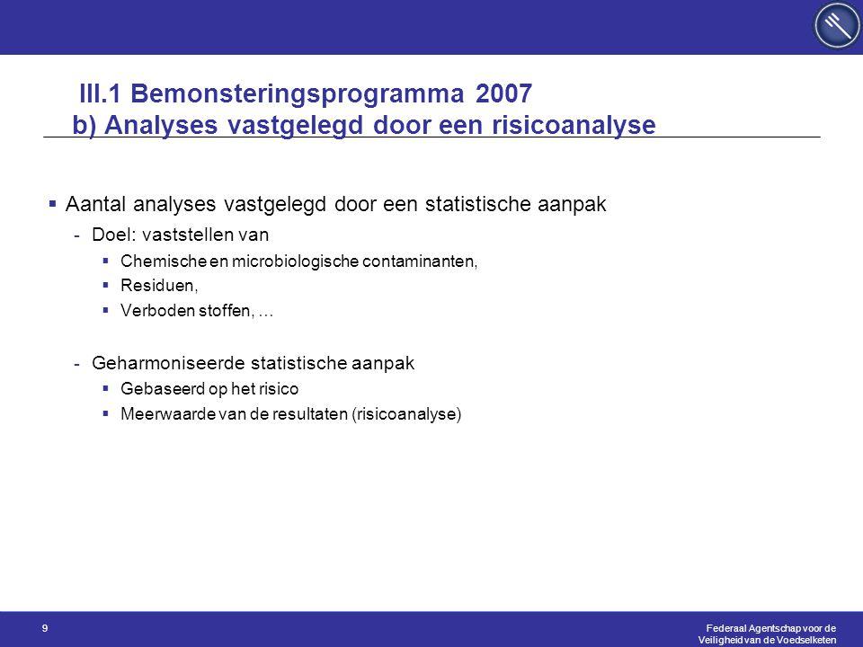 Federaal Agentschap voor de Veiligheid van de Voedselketen 9 III.1 Bemonsteringsprogramma 2007 b) Analyses vastgelegd door een risicoanalyse  Aantal