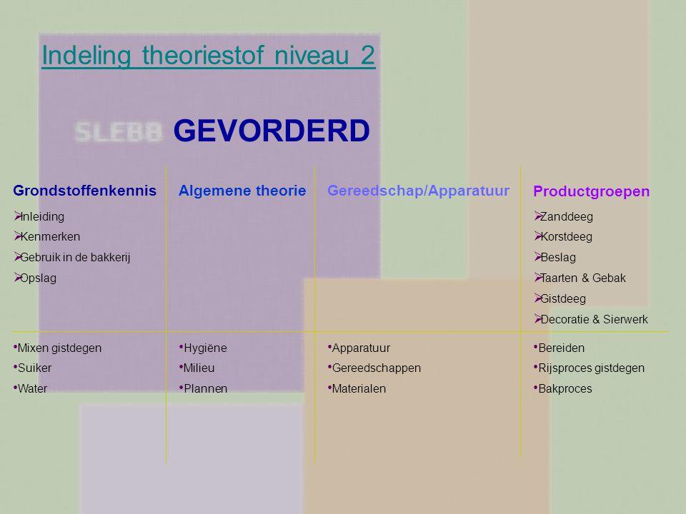 Indeling theoriestof niveau 2 GrondstoffenkennisAlgemene theorieGereedschap/Apparatuur Productgroepen  Inleiding  Kenmerken  Gebruik in de bakkerij