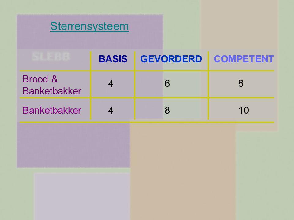 Sterrensysteem BASISGEVORDERDCOMPETENT Banketbakker Brood & Banketbakker 4 4 6 8 8 10