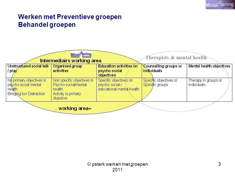3 Werken met Preventieve groepen Behandel groepen Therapists & mental health © psterk werken met groepen 2011