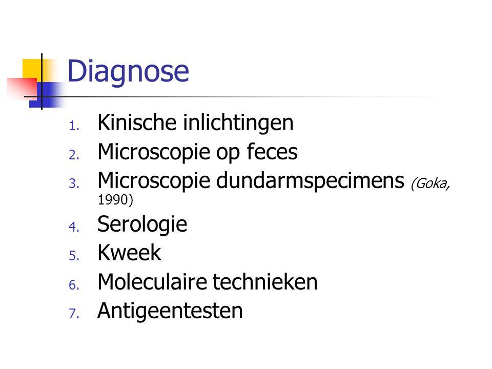 Diagnose 1. Kinische inlichtingen 2. Microscopie op feces 3. Microscopie dundarmspecimens (Goka, 1990) 4. Serologie 5. Kweek 6. Moleculaire technieken