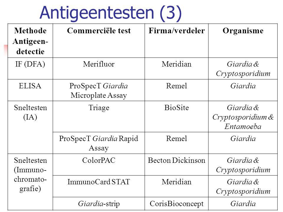 Antigeentesten (3) Methode Antigeen detectie Commerciële testFirma/verdelerOrganisme IF (DFA)MerifluorMeridianGiardia & Cryptosporidium ELISAProSpecT