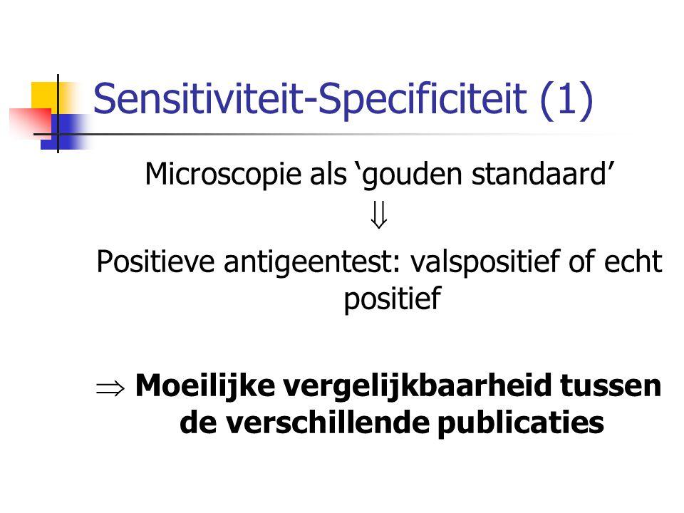 Sensitiviteit-Specificiteit (1) Microscopie als 'gouden standaard'  Positieve antigeentest: valspositief of echt positief  Moeilijke vergelijkbaarhe