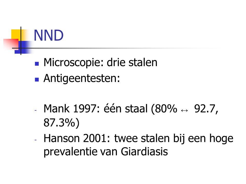 NND Microscopie: drie stalen Antigeentesten: - Mank 1997: één staal (80% ↔ 92.7, 87.3%) - Hanson 2001: twee stalen bij een hoge prevalentie van Giardi