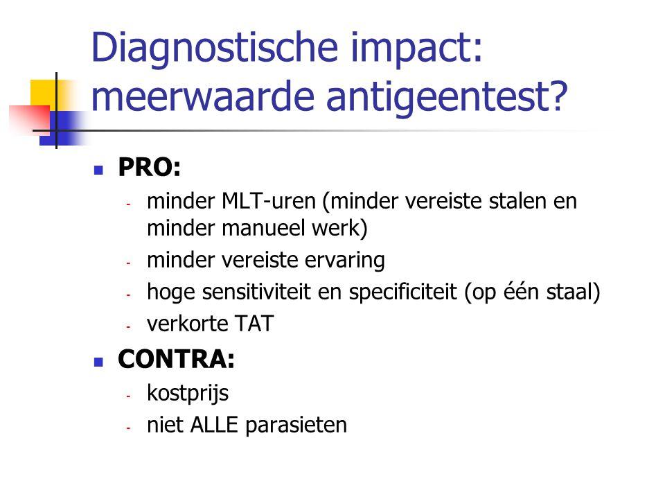 Diagnostische impact: meerwaarde antigeentest? PRO: - minder MLT-uren (minder vereiste stalen en minder manueel werk) - minder vereiste ervaring - hog