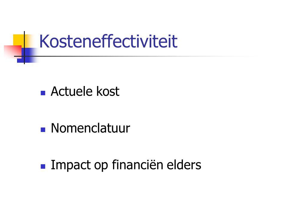 Kosteneffectiviteit Actuele kost Nomenclatuur Impact op financiën elders