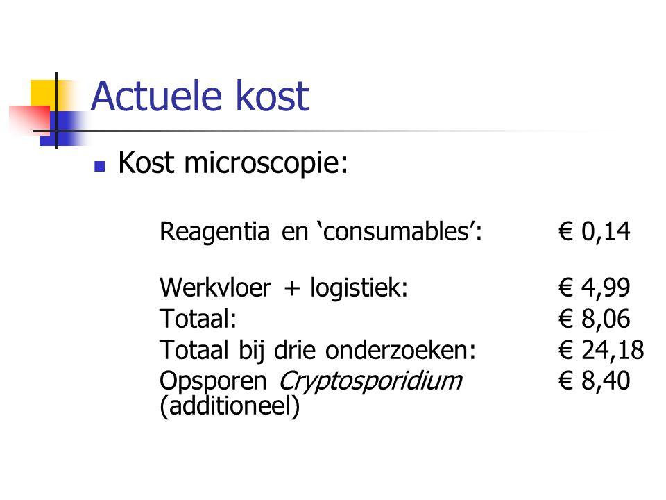 Actuele kost Kost microscopie: Reagentia en 'consumables':€ 0,14 Werkvloer + logistiek:€ 4,99 Totaal:€ 8,06 Totaal bij drie onderzoeken:€ 24,18 Opspor