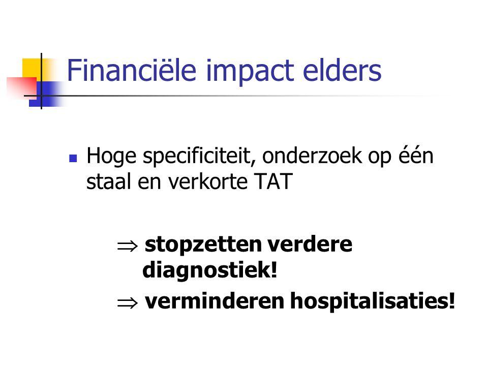 Financiële impact elders Hoge specificiteit, onderzoek op één staal en verkorte TAT  stopzetten verdere diagnostiek!  verminderen hospitalisaties!