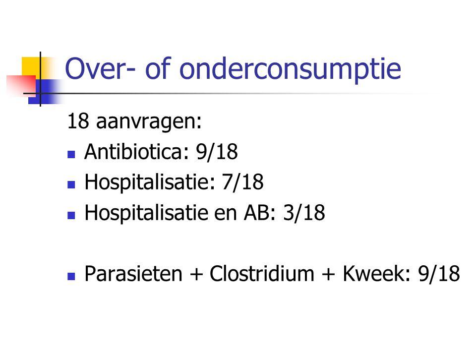 Over- of onderconsumptie 18 aanvragen: Antibiotica: 9/18 Hospitalisatie: 7/18 Hospitalisatie en AB: 3/18 Parasieten + Clostridium + Kweek: 9/18