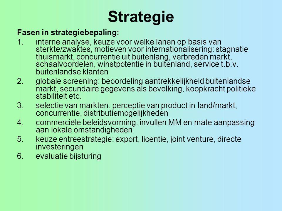 Strategie Fasen in strategiebepaling: 1.interne analyse, keuze voor welke lanen op basis van sterkte/zwaktes, motieven voor internationalisering: stag