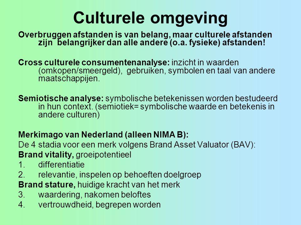 Culturele omgeving Overbruggen afstanden is van belang, maar culturele afstanden zijn belangrijker dan alle andere (o.a. fysieke) afstanden! Cross cul