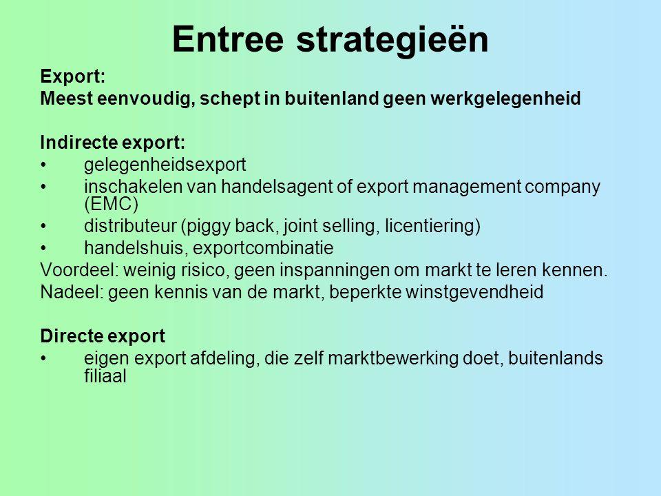 Entree strategieën Export: Meest eenvoudig, schept in buitenland geen werkgelegenheid Indirecte export: gelegenheidsexport inschakelen van handelsagen