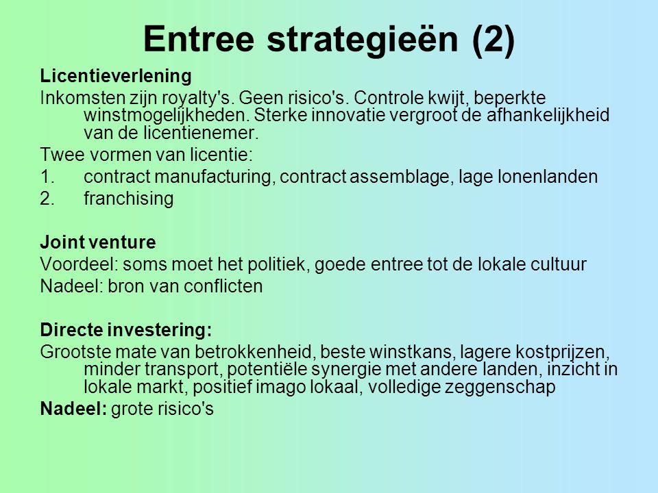 Entree strategieën (2) Licentieverlening Inkomsten zijn royalty's. Geen risico's. Controle kwijt, beperkte winstmogelijkheden. Sterke innovatie vergro