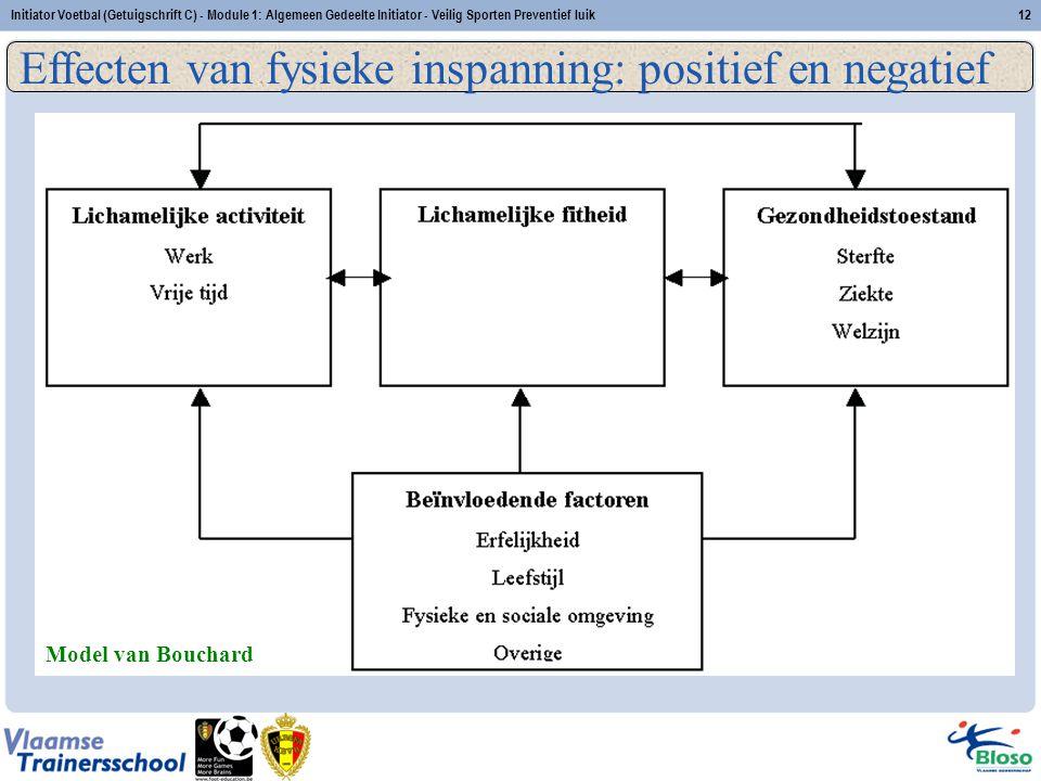 Initiator Voetbal (Getuigschrift C) - Module 1: Algemeen Gedeelte Initiator - Veilig Sporten Preventief luik12 Model van Bouchard Veilig sporten: Prev