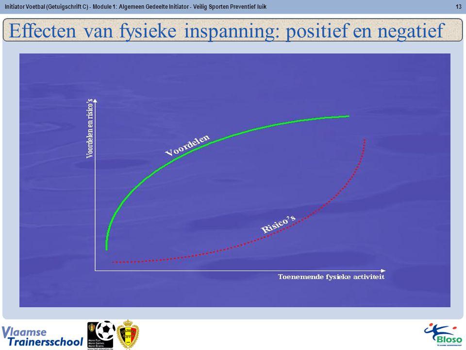 Initiator Voetbal (Getuigschrift C) - Module 1: Algemeen Gedeelte Initiator - Veilig Sporten Preventief luik13 Veilig sporten: Preventief luik Effecte