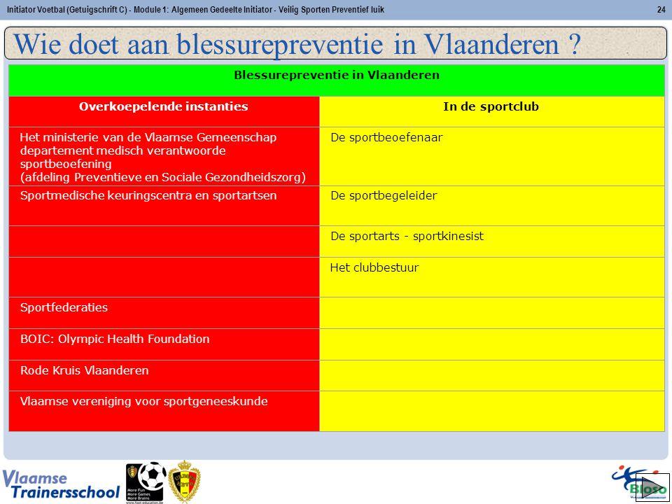 Initiator Voetbal (Getuigschrift C) - Module 1: Algemeen Gedeelte Initiator - Veilig Sporten Preventief luik24 Blessurepreventie in Vlaanderen Overkoe