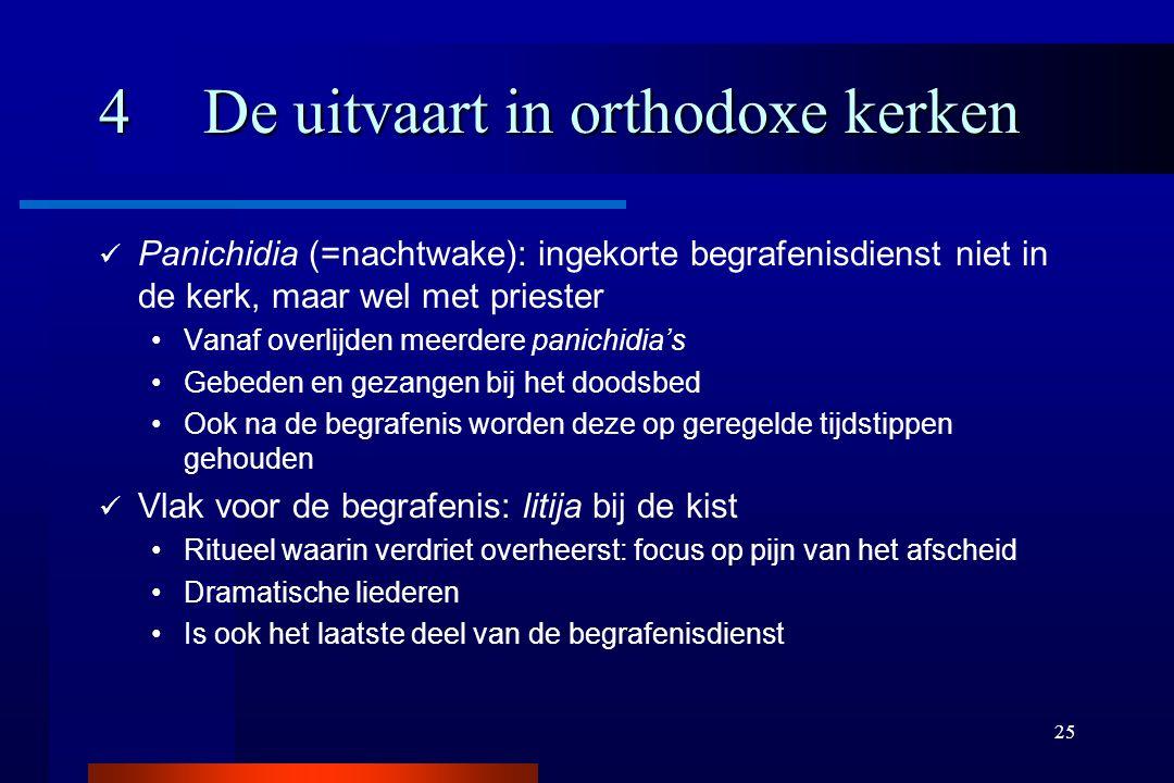 25 4De uitvaart in orthodoxe kerken Panichidia (=nachtwake): ingekorte begrafenisdienst niet in de kerk, maar wel met priester Vanaf overlijden meerde