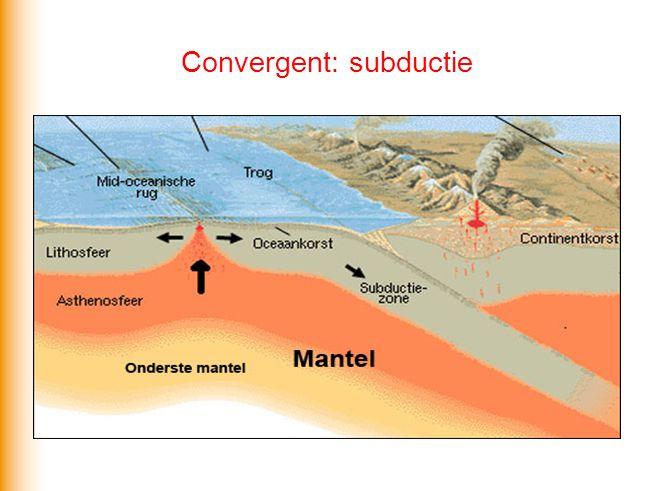 Convergent: subductie
