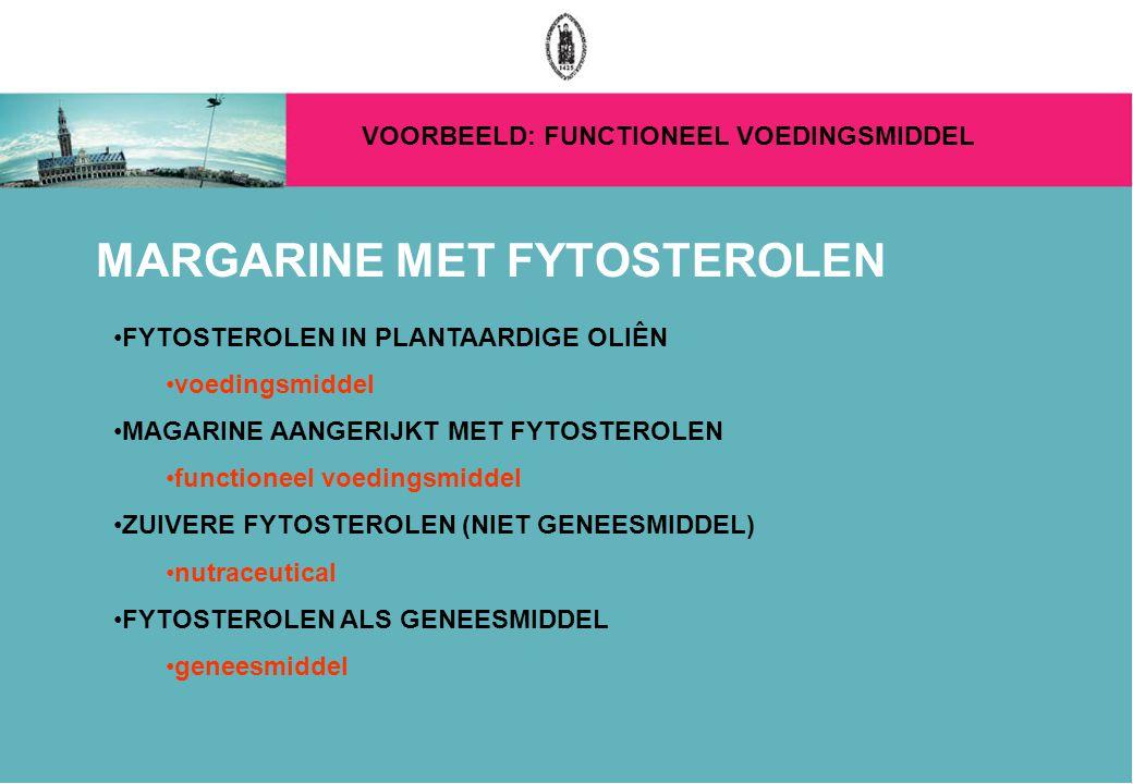 VOORBEELD: FUNCTIONEEL VOEDINGSMIDDEL MARGARINE MET FYTOSTEROLEN FYTOSTEROLEN IN PLANTAARDIGE OLIÊN voedingsmiddel MAGARINE AANGERIJKT MET FYTOSTEROLEN functioneel voedingsmiddel ZUIVERE FYTOSTEROLEN (NIET GENEESMIDDEL) nutraceutical FYTOSTEROLEN ALS GENEESMIDDEL geneesmiddel