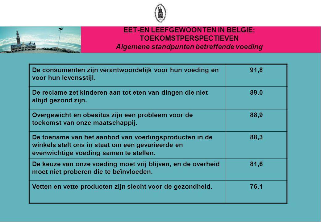 EET-EN LEEFGEWOONTEN IN BELGIE: TOEKOMSTPERSPECTIEVEN Algemene standpunten betreffende voeding De consumenten zijn verantwoordelijk voor hun voeding en voor hun levensstijl.