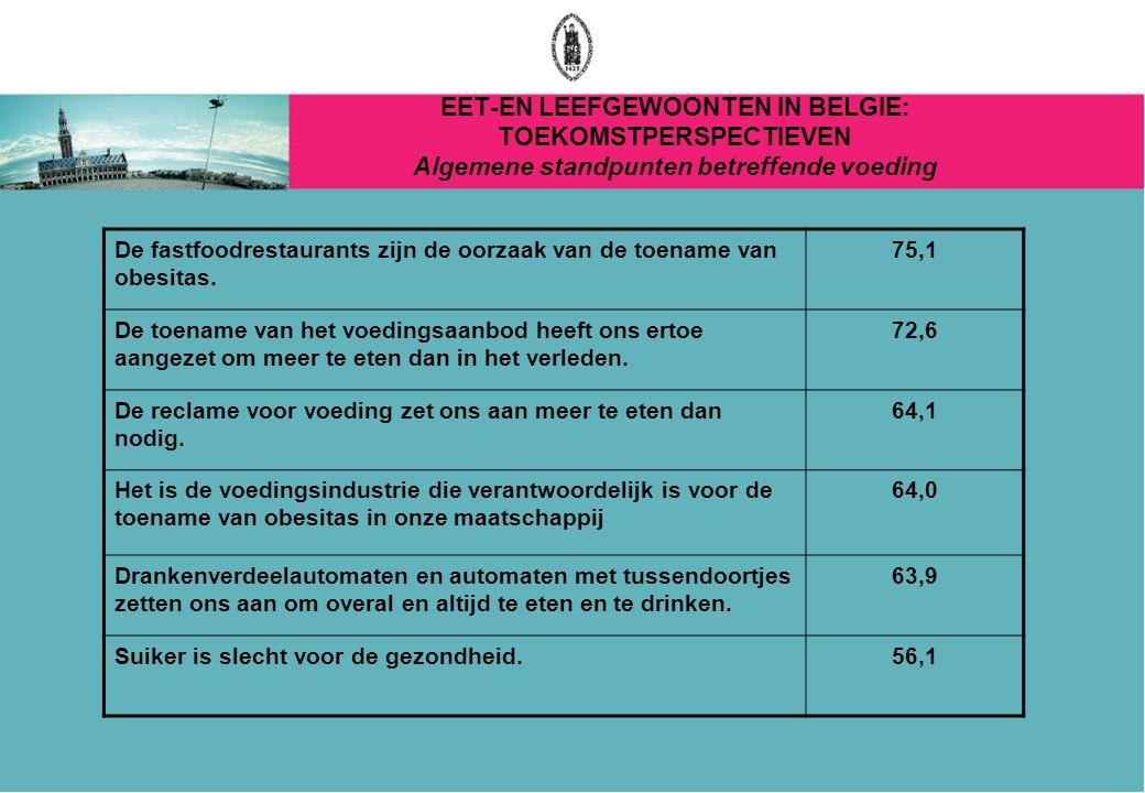 EET-EN LEEFGEWOONTEN IN BELGIE: TOEKOMSTPERSPECTIEVEN Algemene standpunten betreffende voeding De fastfoodrestaurants zijn de oorzaak van de toename van obesitas.