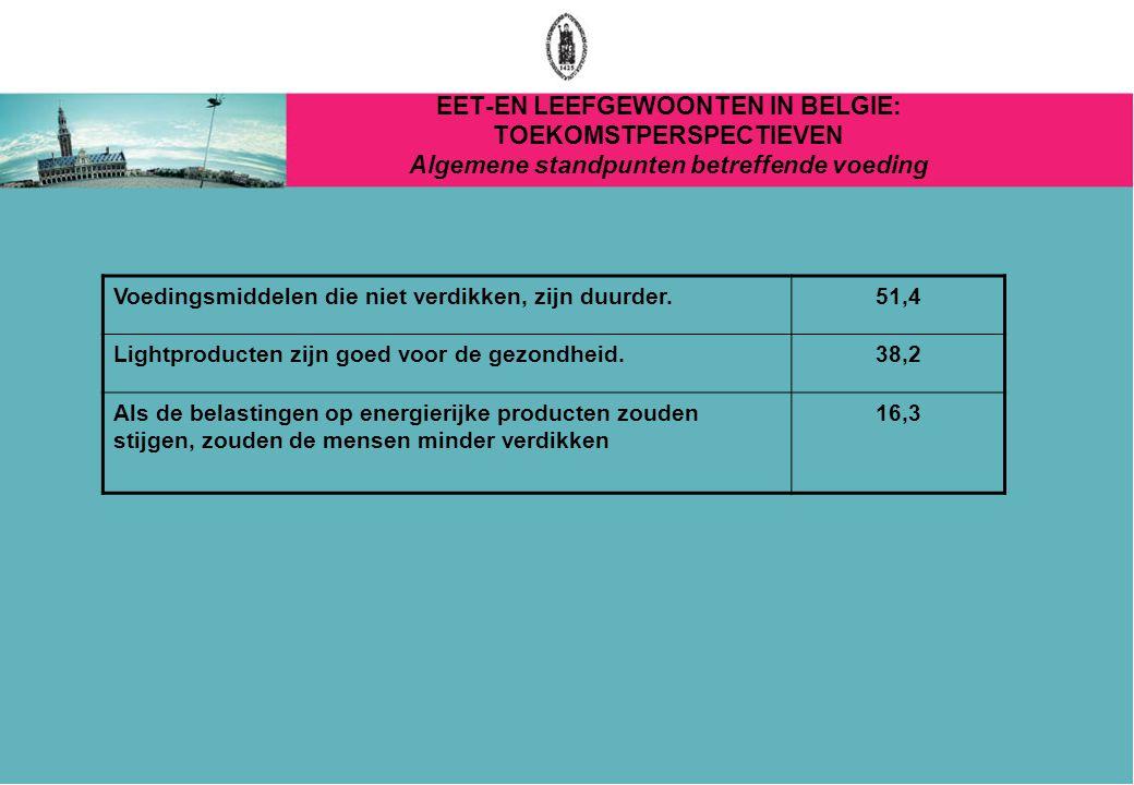 EET-EN LEEFGEWOONTEN IN BELGIE: TOEKOMSTPERSPECTIEVEN Algemene standpunten betreffende voeding Voedingsmiddelen die niet verdikken, zijn duurder.51,4 Lightproducten zijn goed voor de gezondheid.38,2 Als de belastingen op energierijke producten zouden stijgen, zouden de mensen minder verdikken 16,3