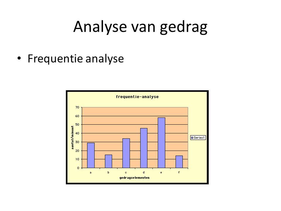 Analyse van gedrag Frequentie analyse