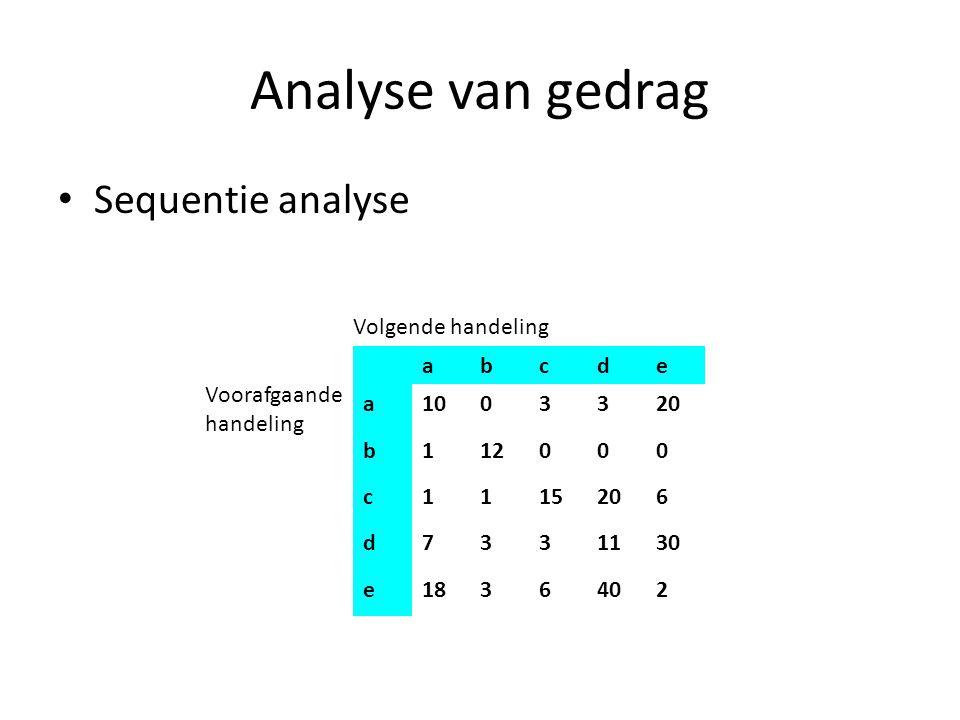 Analyse van gedrag Sequentie analyse Volgende handeling Voorafgaande handeling abcde a1003320 b112000 c1115206 d7331130 e1836402