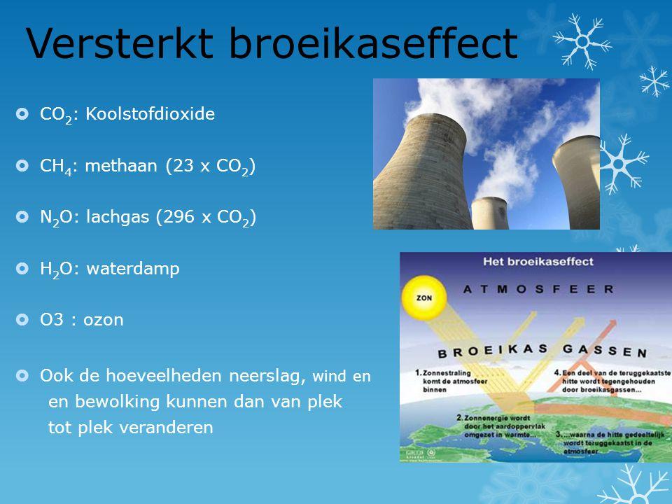 CO 2 : Koolstofdioxide  CH 4 : methaan (23 x CO 2 )  N 2 O: lachgas (296 x CO 2 )  H 2 O: waterdamp  O3 : ozon  Ook de hoeveelheden neerslag, w