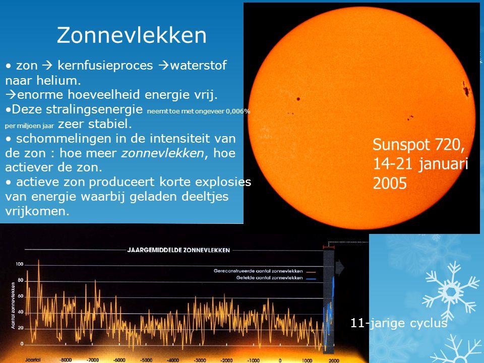 Zonnevlekken Sunspot 720, 14-21 januari 2005 zon  kernfusieproces  waterstof naar helium.  enorme hoeveelheid energie vrij. Deze stralingsenergie n