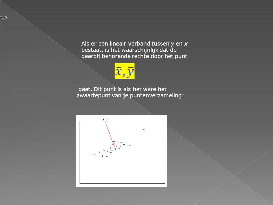 Als er een lineair verband tussen y en x bestaat, is het waarschijnlijk dat de daarbij behorende rechte door het punt gaat. Dit punt is als het ware h