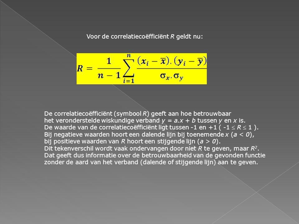 Voor de correlatiecoëfficiënt R geldt nu: De correlatiecoëfficiënt (symbool R) geeft aan hoe betrouwbaar het veronderstelde wiskundige verband y = a.x