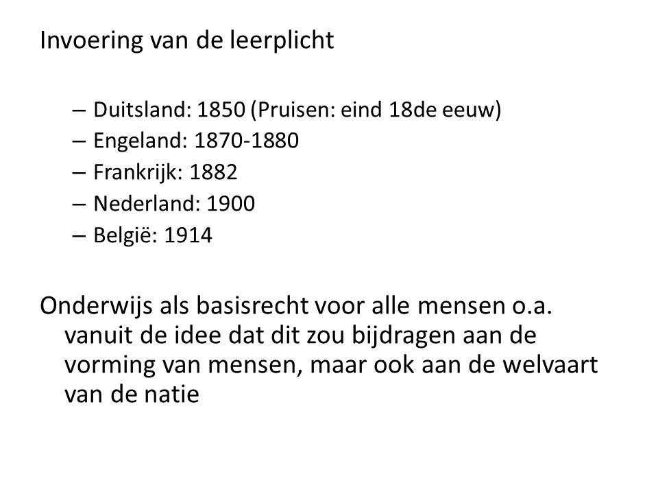 Invoering van de leerplicht – Duitsland: 1850 (Pruisen: eind 18de eeuw) – Engeland: 1870-1880 – Frankrijk: 1882 – Nederland: 1900 – België: 1914 Onder