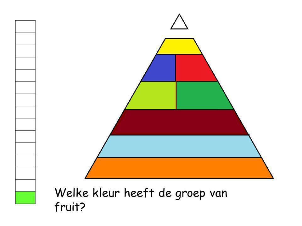 Welke kleur heeft de groep van beweging?