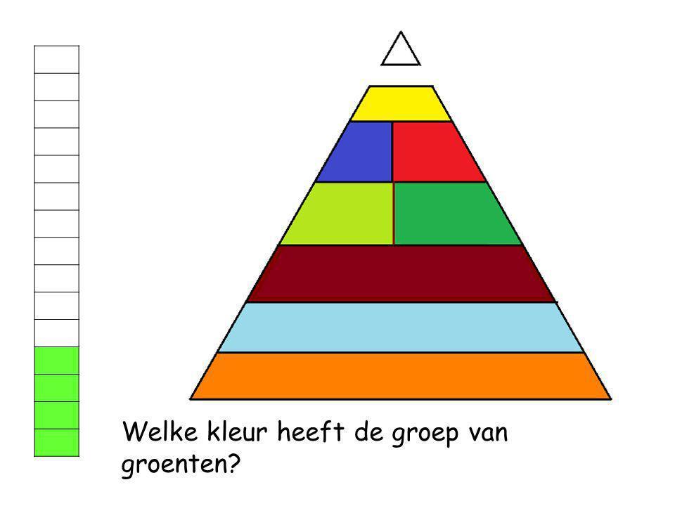 Welke kleur heeft de groep van restgroep?
