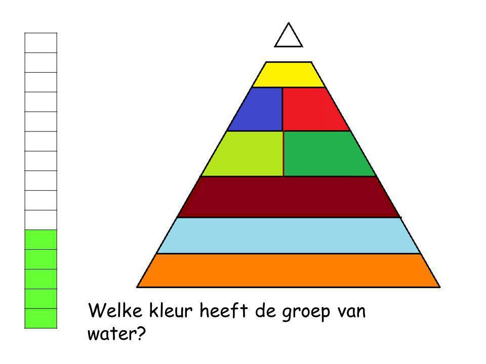 Welke kleur heeft de groep van groenten?