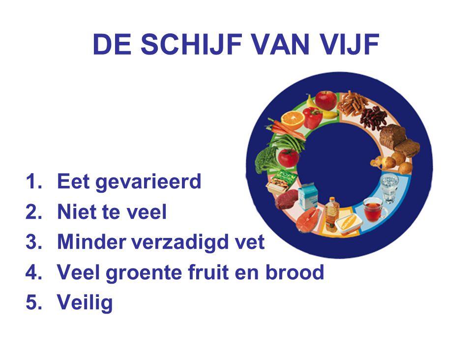 DE SCHIJF VAN VIJF 1.Eet gevarieerd 2.Niet te veel 3.Minder verzadigd vet 4.Veel groente fruit en brood 5.Veilig