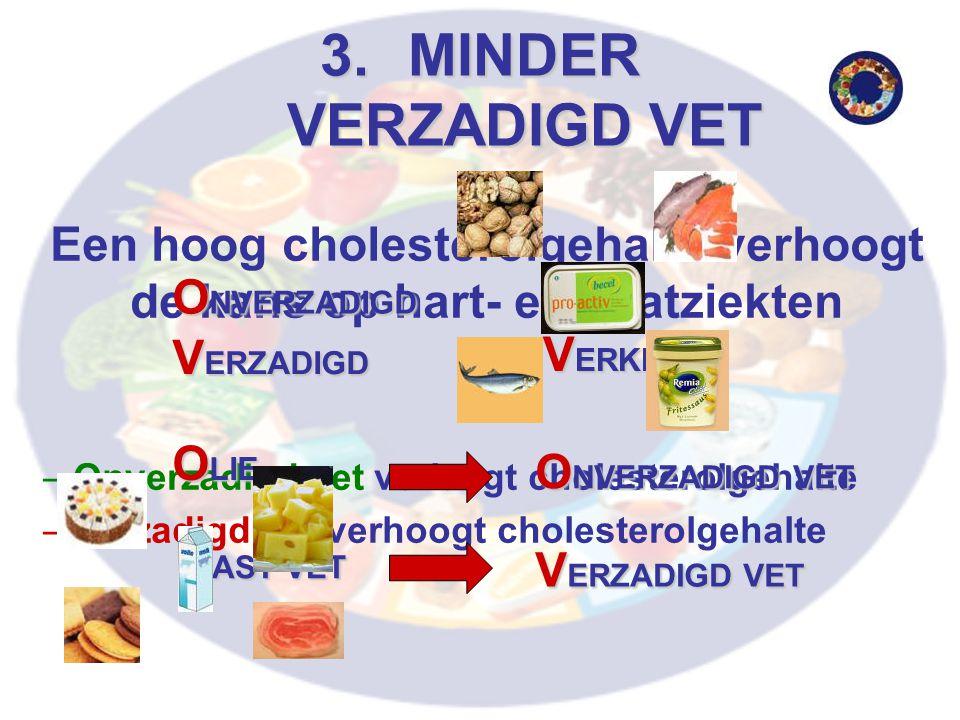 Een hoog cholesterolgehalte verhoogt de kans op hart- en vaatziekten –Onverzadigd vet verlaagt cholesterolgehalte –Verzadigd vet verhoogt cholesterolgehalte 3.MINDER VERZADIGD VET O NVERZADIGD V ERZADIGD o ké V ERKEERD O LIE O NVERZADIGD VET V AST VET V ERZADIGD VET