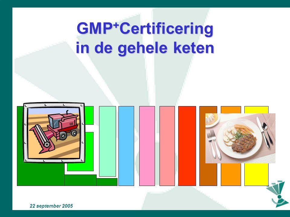 22 september 2005 Certificering voor de afzet van dierlijke producten Dier Slachterij Trans- port Ver- edeling DistributieConsumptie
