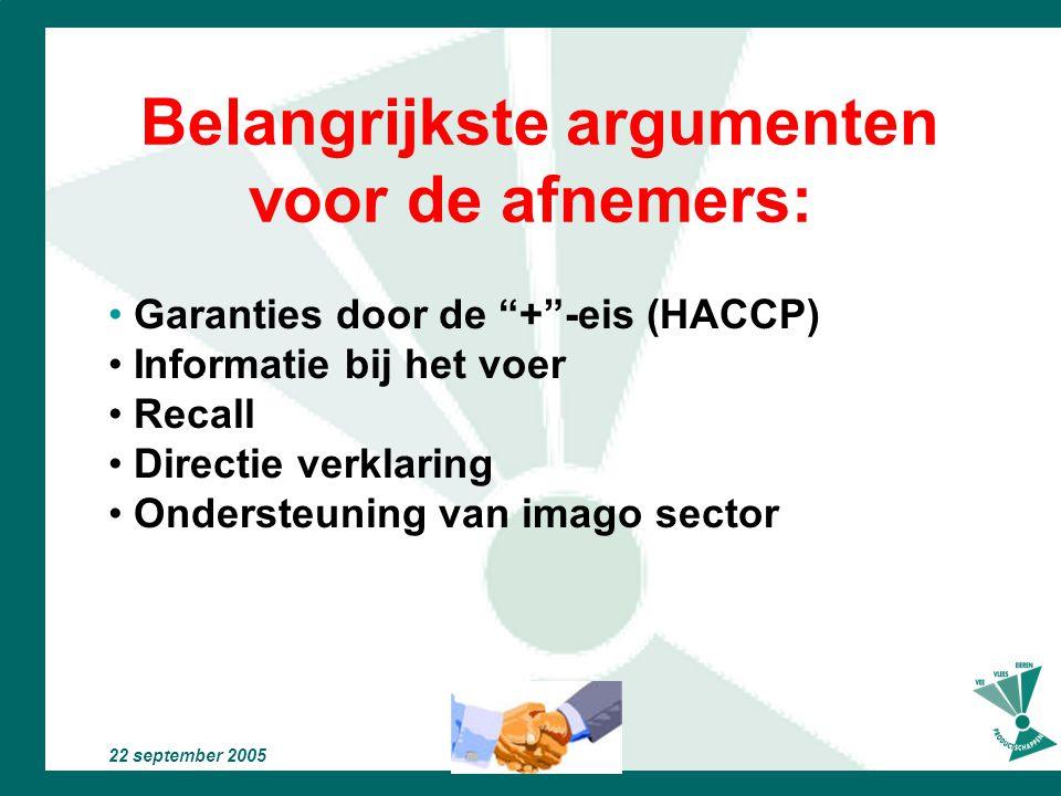 22 september 2005 IKB en diervoeder Inkoop bij GMP + erkende bedrijven leveranciers beoordeling 4.6.2.