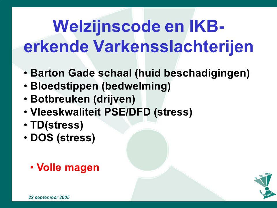 """22 september 2005 Belangrijkste argumenten voor de afnemers: Garanties door de """"+""""-eis (HACCP) Informatie bij het voer Recall Directie verklaring Onde"""