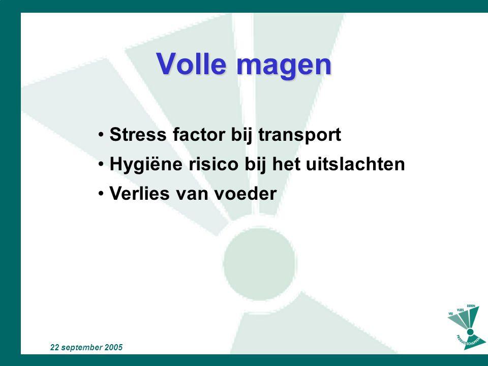 22 september 2005 Welzijnscode en IKB- erkende Varkensslachterijen Barton Gade schaal (huid beschadigingen) Bloedstippen (bedwelming) Botbreuken (drij