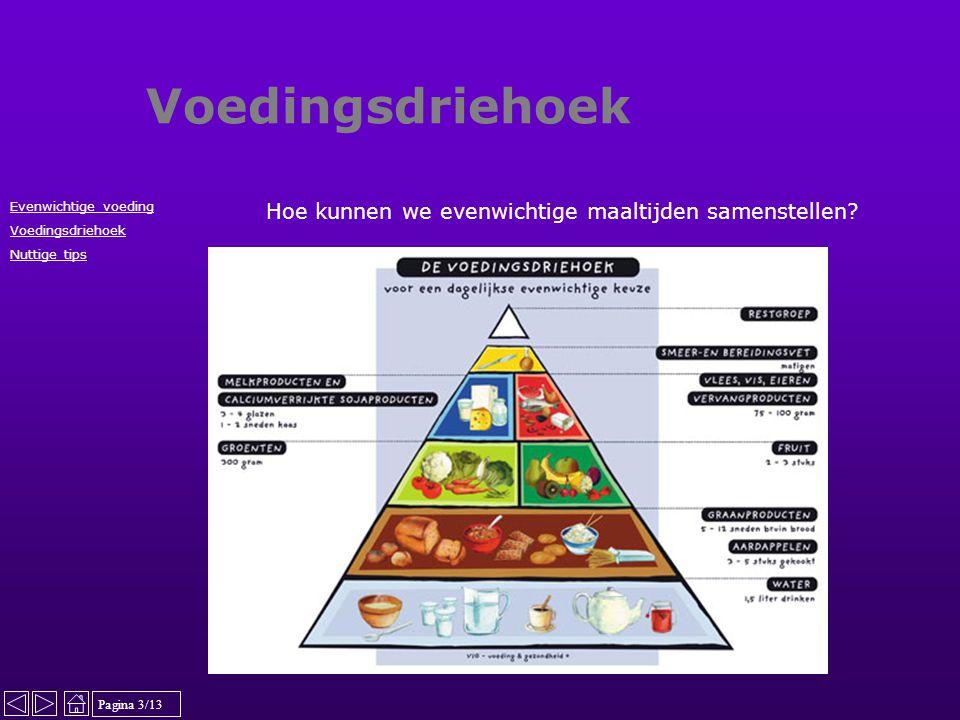 Pagina 3/13 Voedingsdriehoek Hoe kunnen we evenwichtige maaltijden samenstellen? Evenwichtige voeding Voedingsdriehoek Nuttige tips