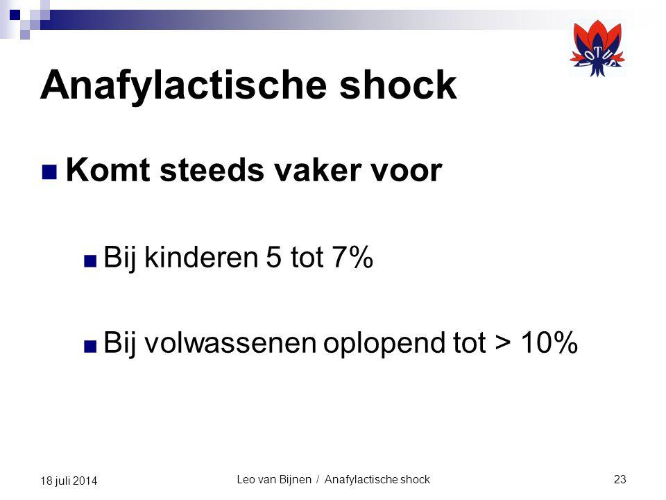 Leo van Bijnen / Anafylactische shock23 18 juli 2014 Anafylactische shock Komt steeds vaker voor ■ Bij kinderen 5 tot 7% ■ Bij volwassenen oplopend to
