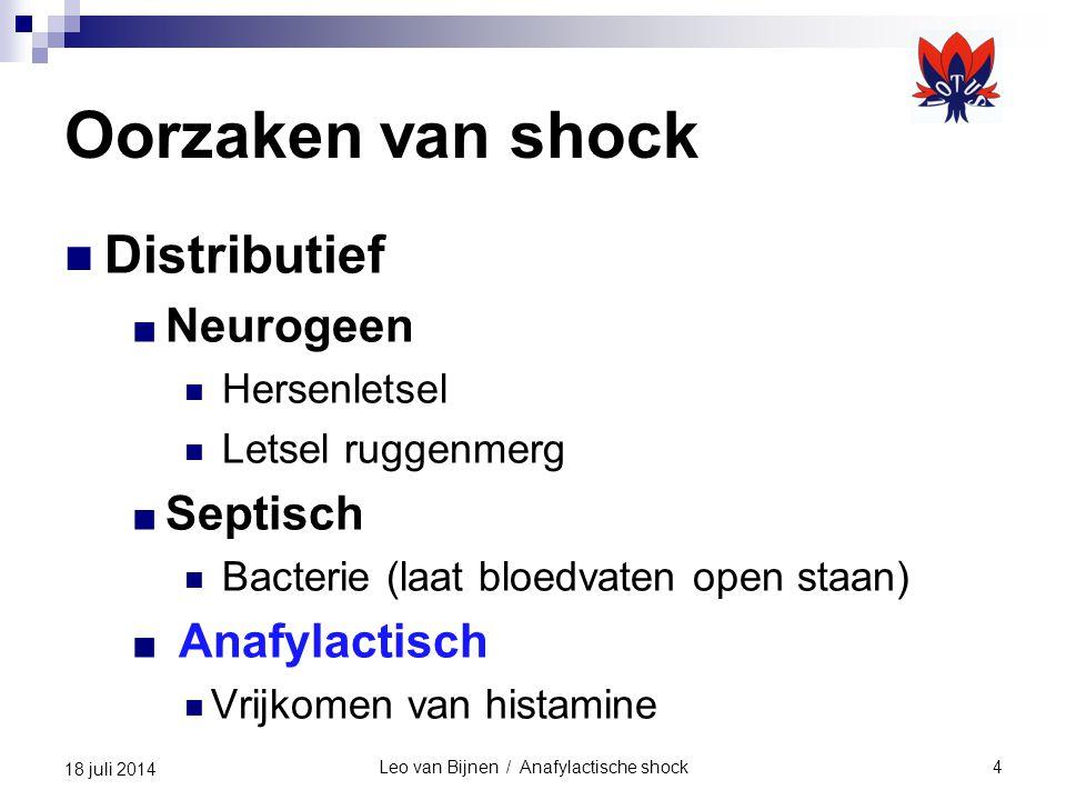 Leo van Bijnen / Anafylactische shock4 18 juli 2014 Oorzaken van shock Distributief ■ Neurogeen Hersenletsel Letsel ruggenmerg ■ Septisch Bacterie (la