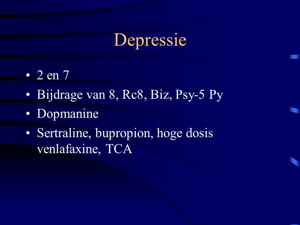 Depressie 2 en 7 Bijdrage van 8, Rc8, Biz, Psy-5 Py Dopmanine Sertraline, bupropion, hoge dosis venlafaxine, TCA