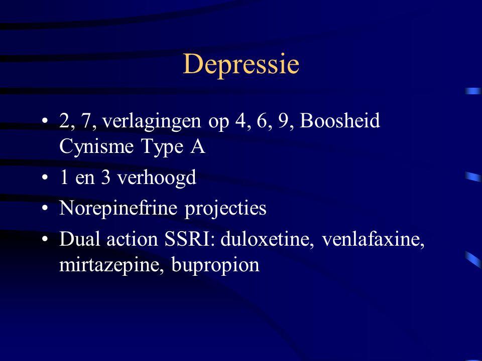 Depressie 2, 7, verlagingen op 4, 6, 9, Boosheid Cynisme Type A 1 en 3 verhoogd Norepinefrine projecties Dual action SSRI: duloxetine, venlafaxine, mi